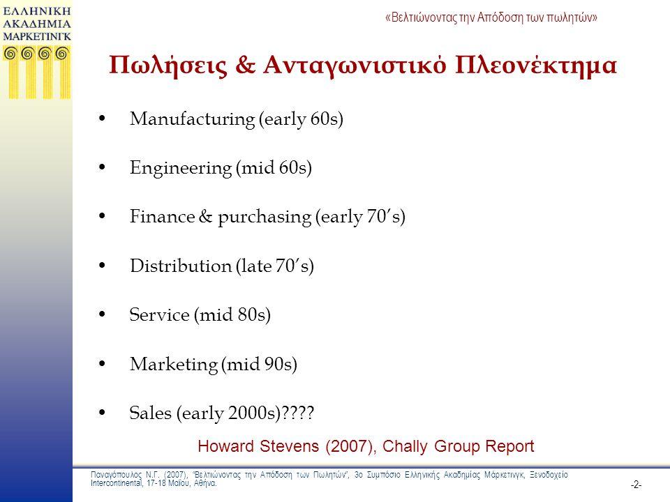 Πωλήσεις & Ανταγωνιστικό Πλεονέκτημα