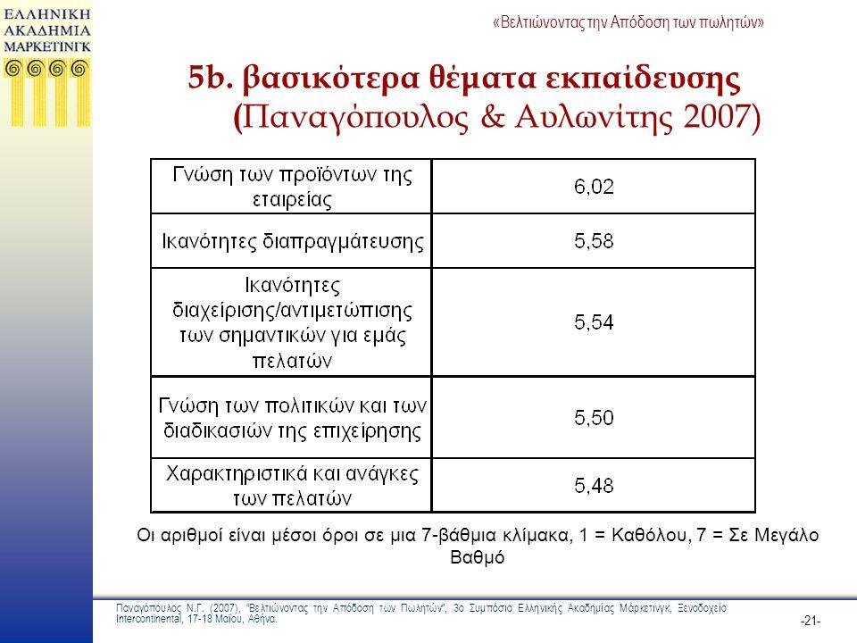 5b. βασικότερα θέματα εκπαίδευσης (Παναγόπουλος & Αυλωνίτης 2007)