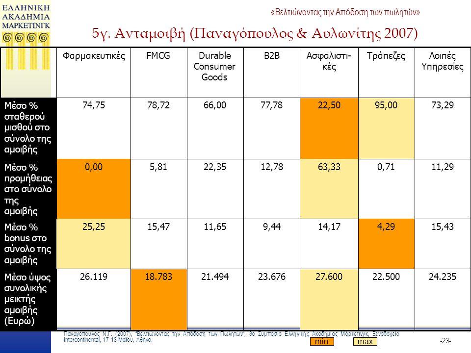 5γ. Ανταμοιβή (Παναγόπουλος & Αυλωνίτης 2007)