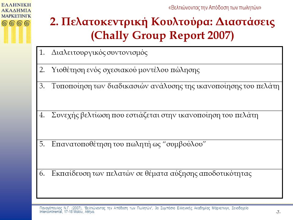 2. Πελατοκεντρική Κουλτούρα: Διαστάσεις (Chally Group Report 2007)
