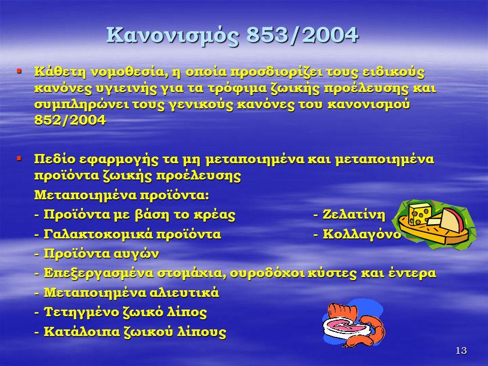 Κανονισμός 853/2004