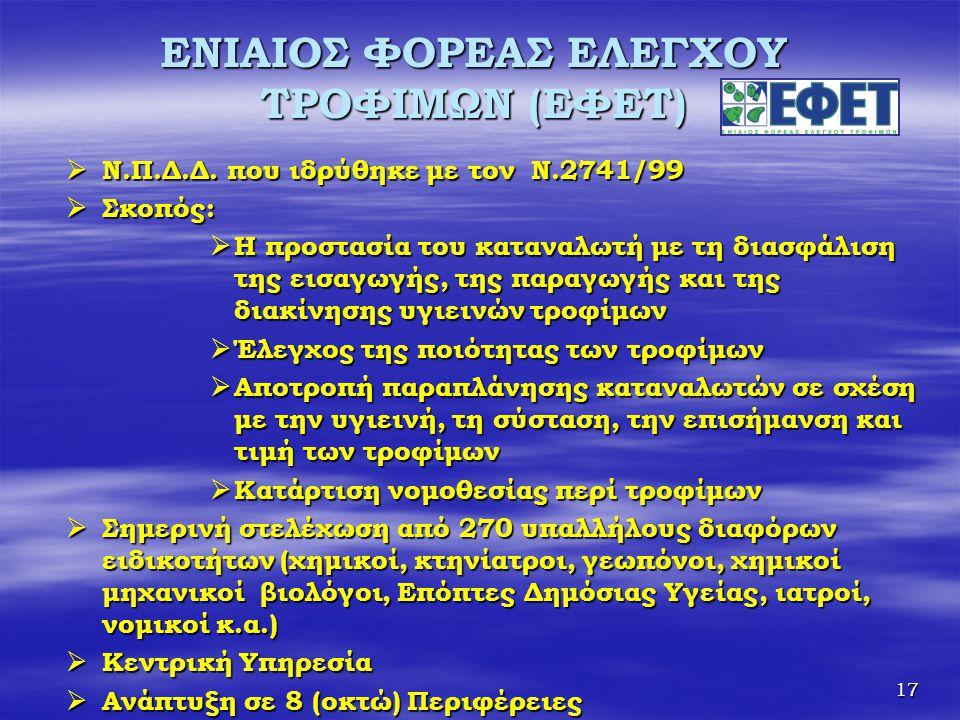 ΕΝΙΑΙΟΣ ΦΟΡΕΑΣ ΕΛΕΓΧΟΥ ΤΡΟΦΙΜΩΝ (ΕΦΕΤ)