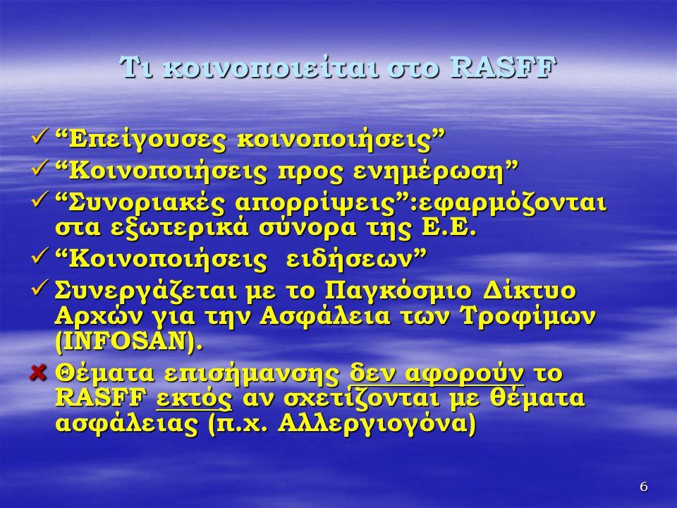 Τι κοινοποιείται στο RASFF