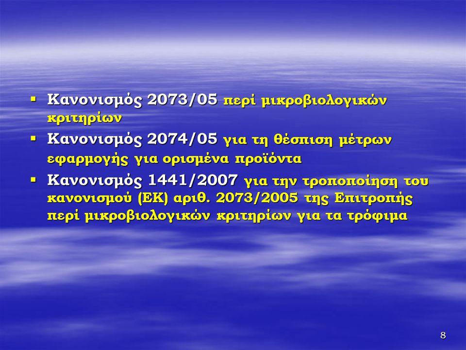 Κανονισμός 2073/05 περί μικροβιολογικών κριτηρίων