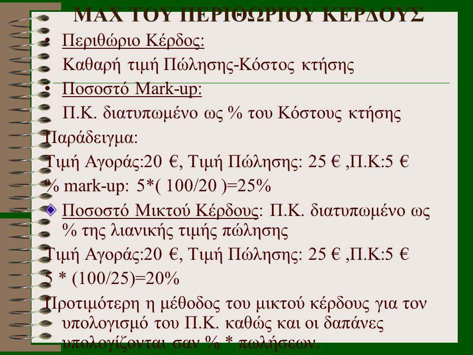MAX ΤΟΥ ΠΕΡΙΘΩΡΙΟΥ ΚΕΡΔΟΥΣ