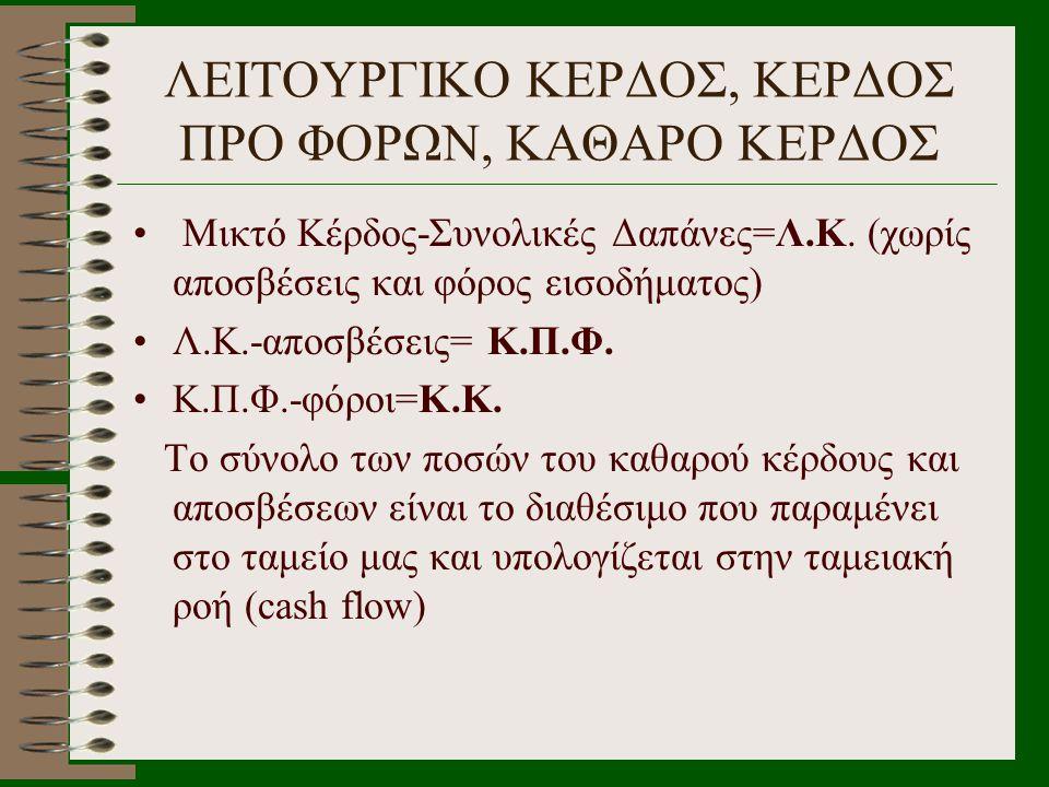 ΛΕΙΤΟΥΡΓΙΚΟ ΚΕΡΔΟΣ, ΚΕΡΔΟΣ ΠΡΟ ΦΟΡΩΝ, ΚΑΘΑΡΟ ΚΕΡΔΟΣ