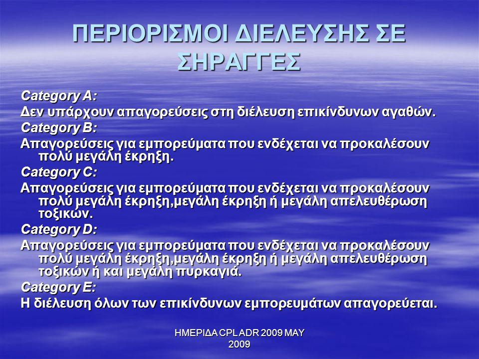 ΠΕΡΙΟΡΙΣΜΟΙ ΔΙΕΛΕΥΣΗΣ ΣΕ ΣΗΡΑΓΓΕΣ