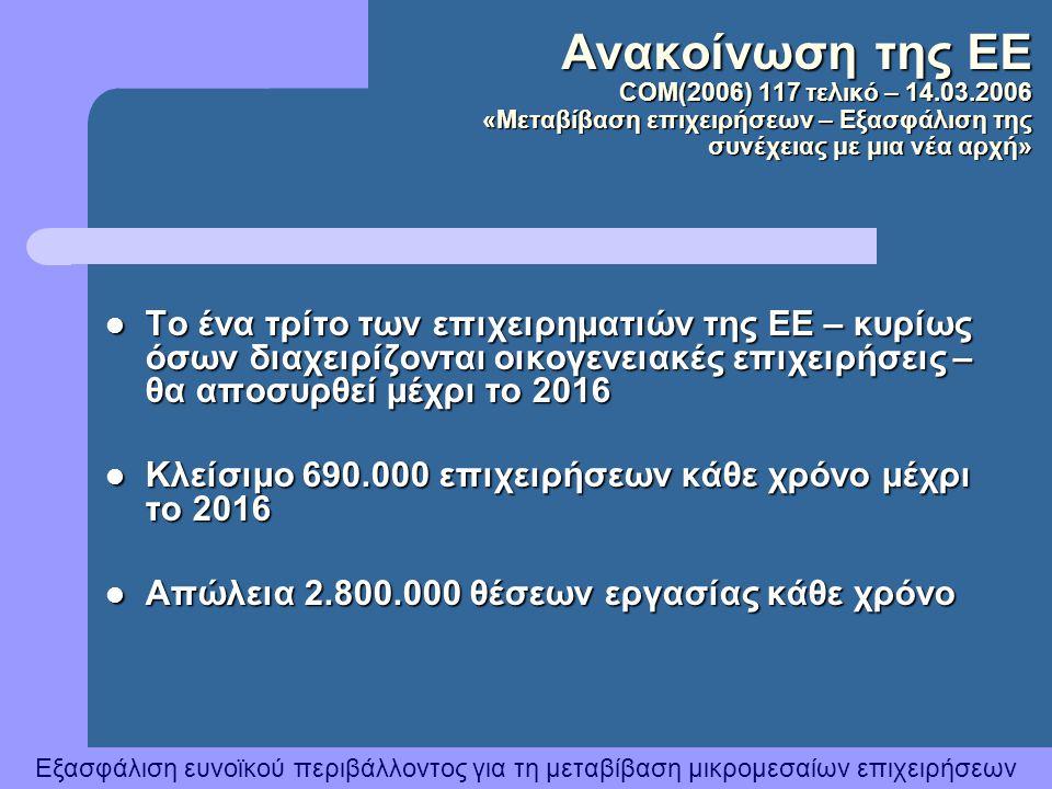 Ανακοίνωση της ΕΕ COM(2006) 117 τελικό – 14. 03