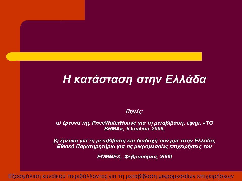 Η κατάσταση στην Ελλάδα Πηγές: α) έρευνα της PriceWaterHouse για τη μεταβίβαση, εφημ.