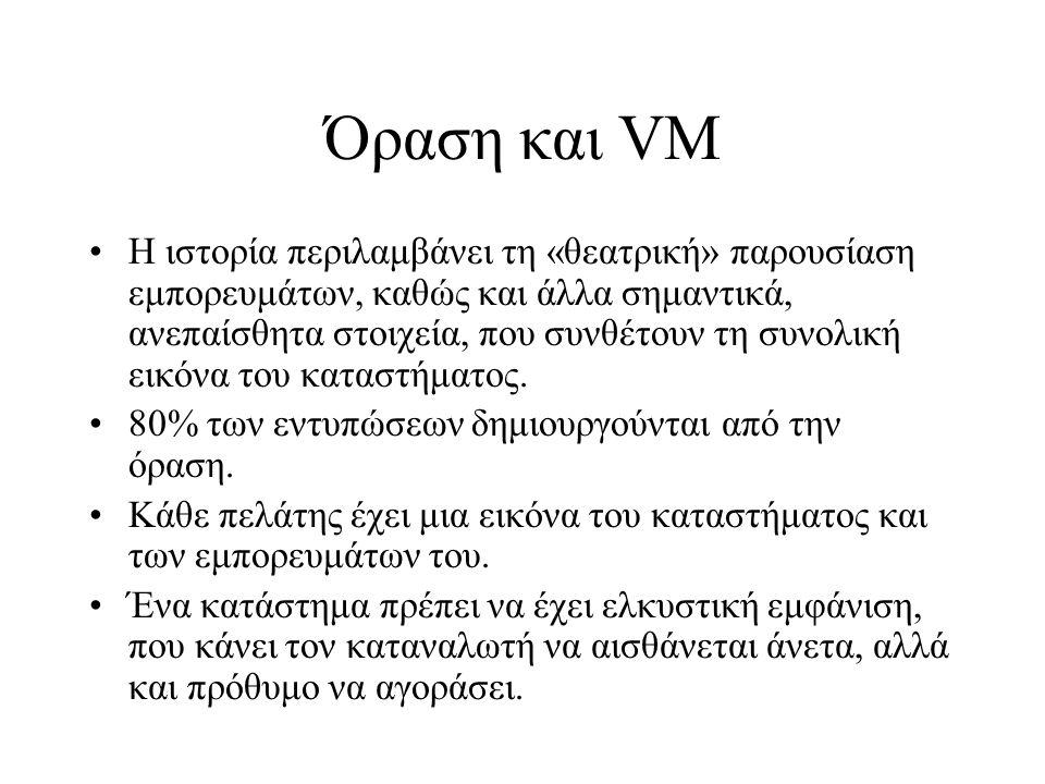 Όραση και VM