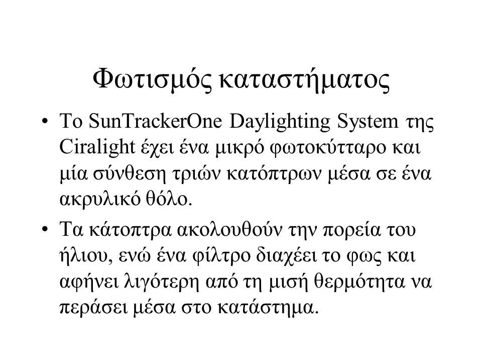 Φωτισμός καταστήματος