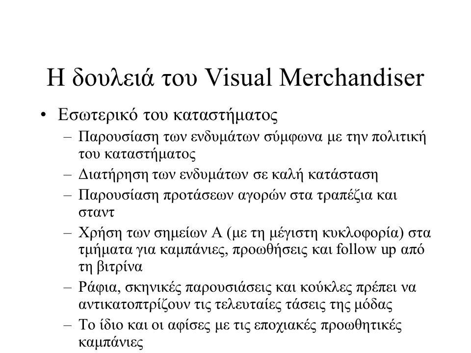 Η δουλειά του Visual Merchandiser