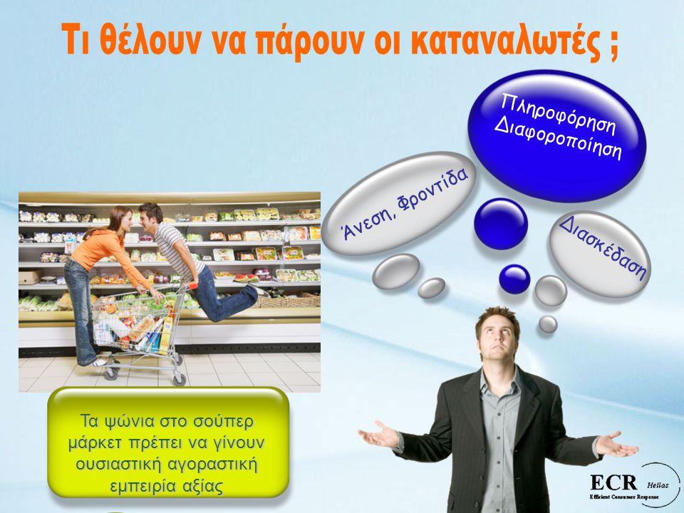Τι θέλουν να πάρουν οι καταναλωτές ;
