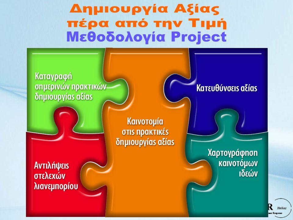 Δημιουργία Αξίας πέρα από την Τιμή Μεθοδολογία Project
