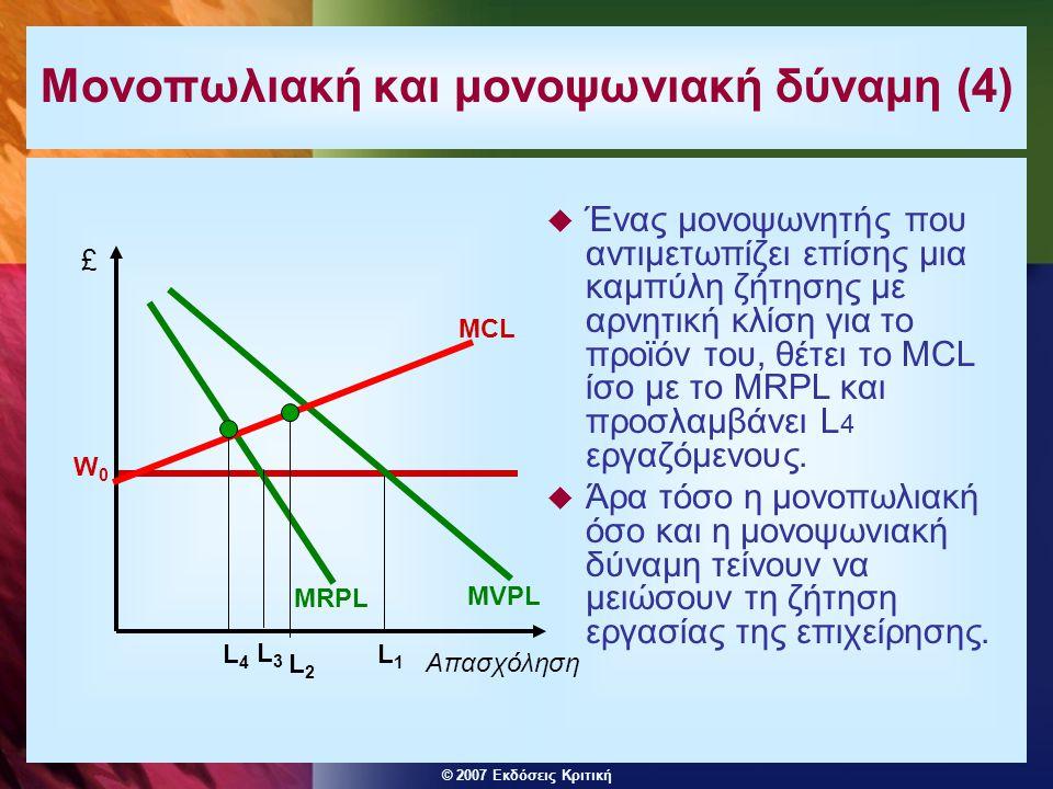 Μονοπωλιακή και μονοψωνιακή δύναμη (4)