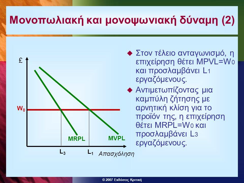 Μονοπωλιακή και μονοψωνιακή δύναμη (2)