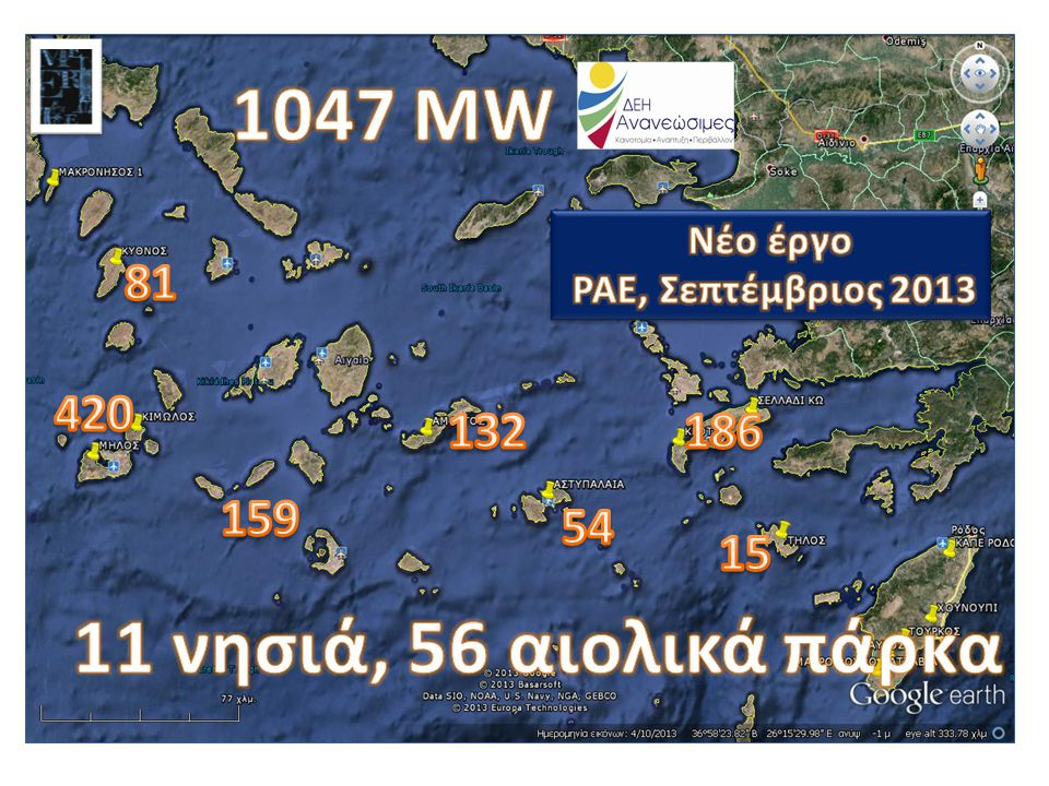 1047 MW 11 νησιά, 56 αιολικά πάρκα 81 420 132 186 159 54 15 Νέο έργο