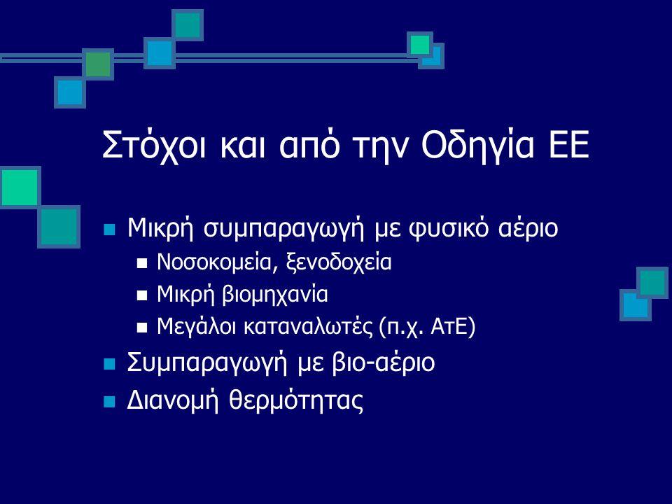 Στόχοι και από την Οδηγία ΕΕ
