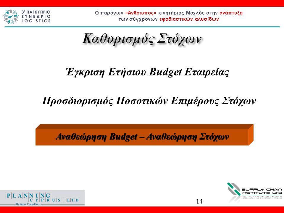 Καθορισμός Στόχων Έγκριση Ετήσιου Budget Εταιρείας