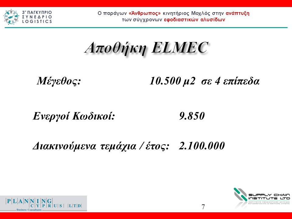 Αποθήκη ELMEC Μέγεθος: 10.500 μ2 σε 4 επίπεδα Ενεργοί Κωδικοί: 9.850