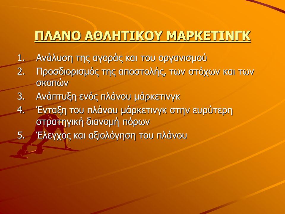 ΠΛΑΝΟ ΑΘΛΗΤΙΚΟΥ ΜΑΡΚΕΤΙΝΓΚ