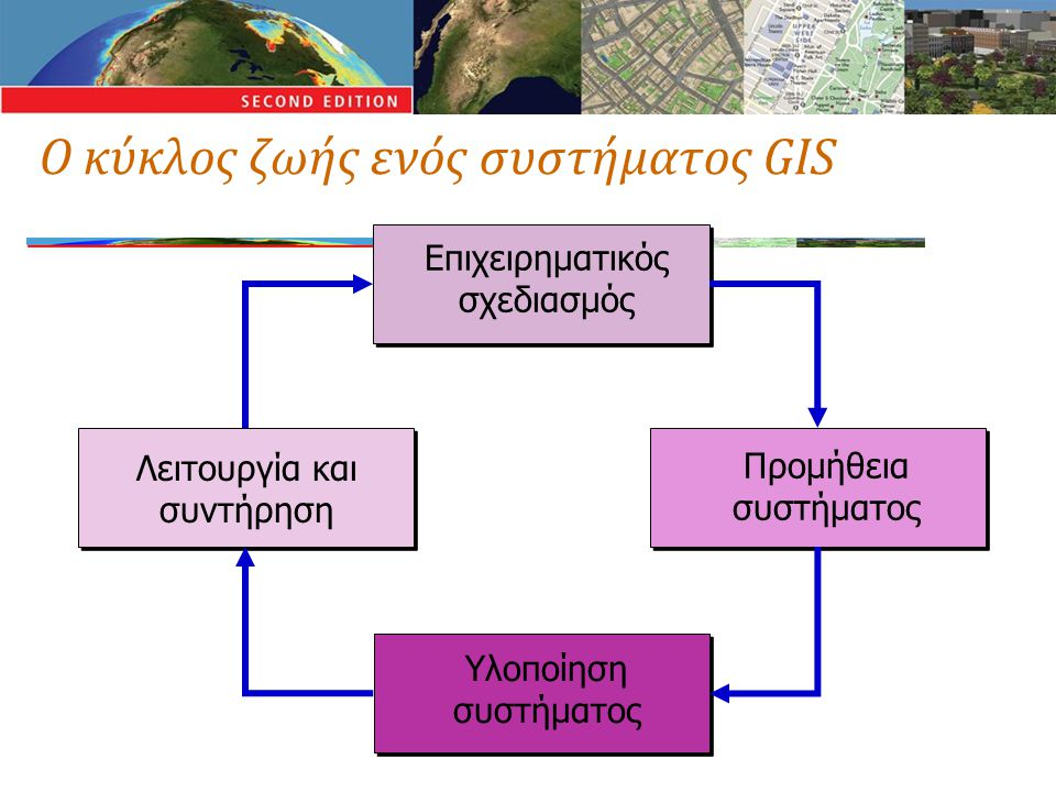 Ο κύκλος ζωής ενός συστήματος GIS