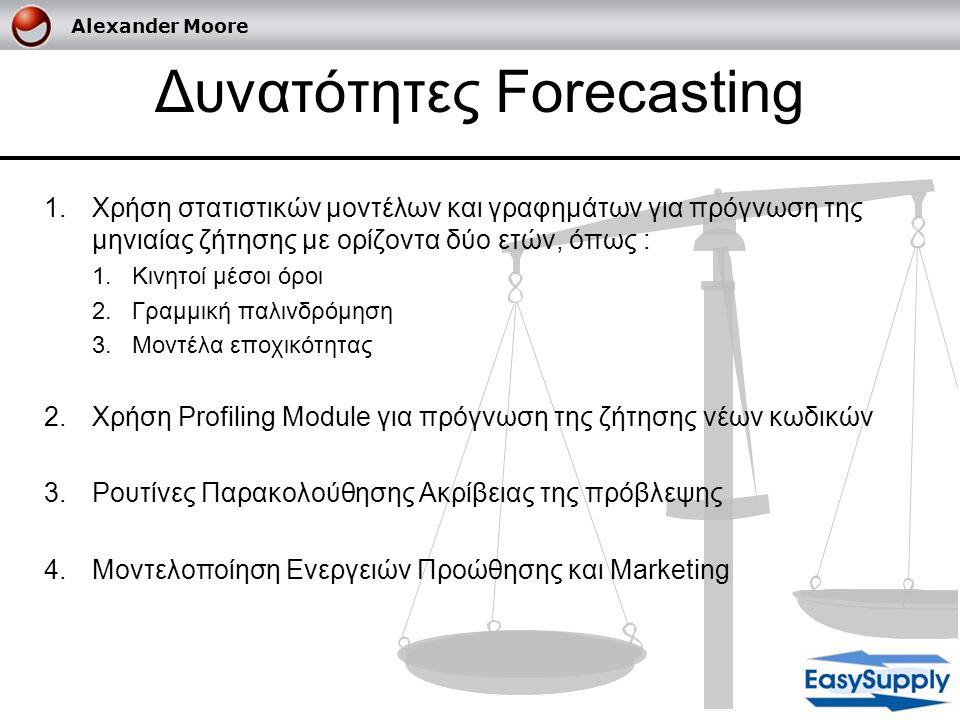 Δυνατότητες Forecasting