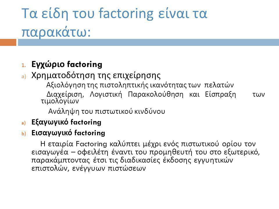 Τα είδη του factoring είναι τα παρακάτω: