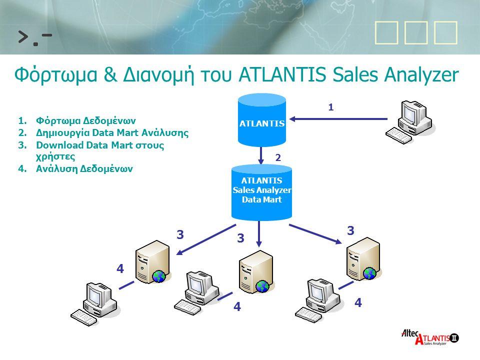 Φόρτωμα & Διανομή του ATLANTIS Sales Analyzer