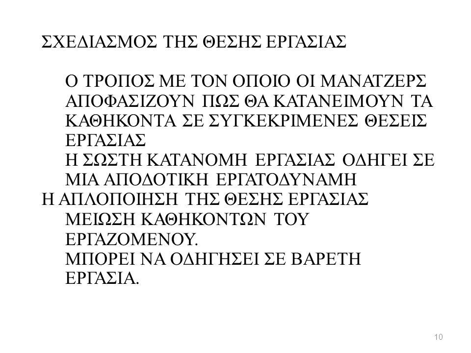 ΣΧΕΔΙΑΣΜΟΣ ΤΗΣ ΘΕΣΗΣ ΕΡΓΑΣΙΑΣ