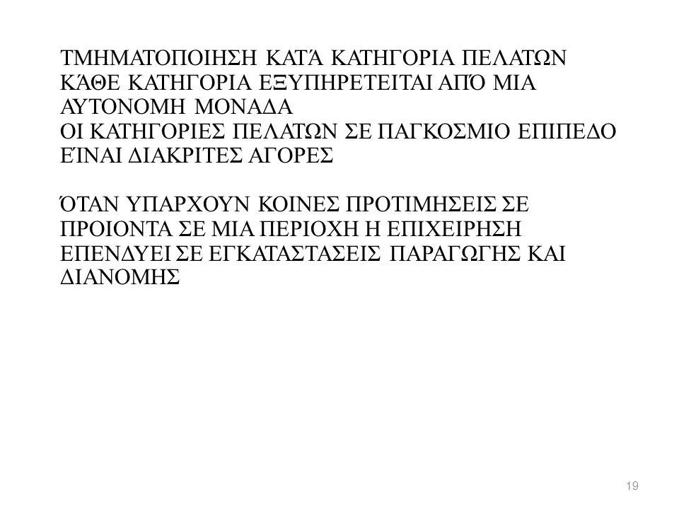 ΤΜΗΜΑΤΟΠΟΙΗΣΗ ΚΑΤΆ ΚΑΤΗΓΟΡΙΑ ΠΕΛΑΤΩΝ