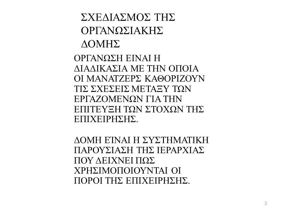 ΣΧΕΔΙΑΣΜΟΣ ΤΗΣ ΟΡΓΑΝΩΣΙΑΚΗΣ ΔΟΜΗΣ