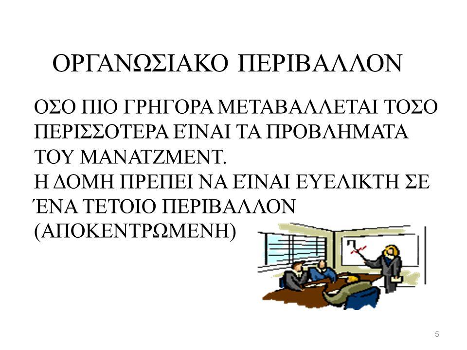 ΟΡΓΑΝΩΣΙΑΚΟ ΠΕΡΙΒΑΛΛΟΝ