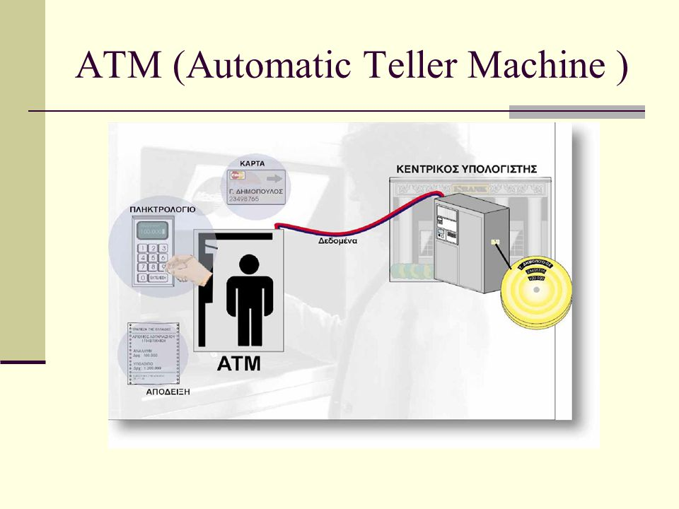 ΑΤΜ (Automatic Teller Machine )