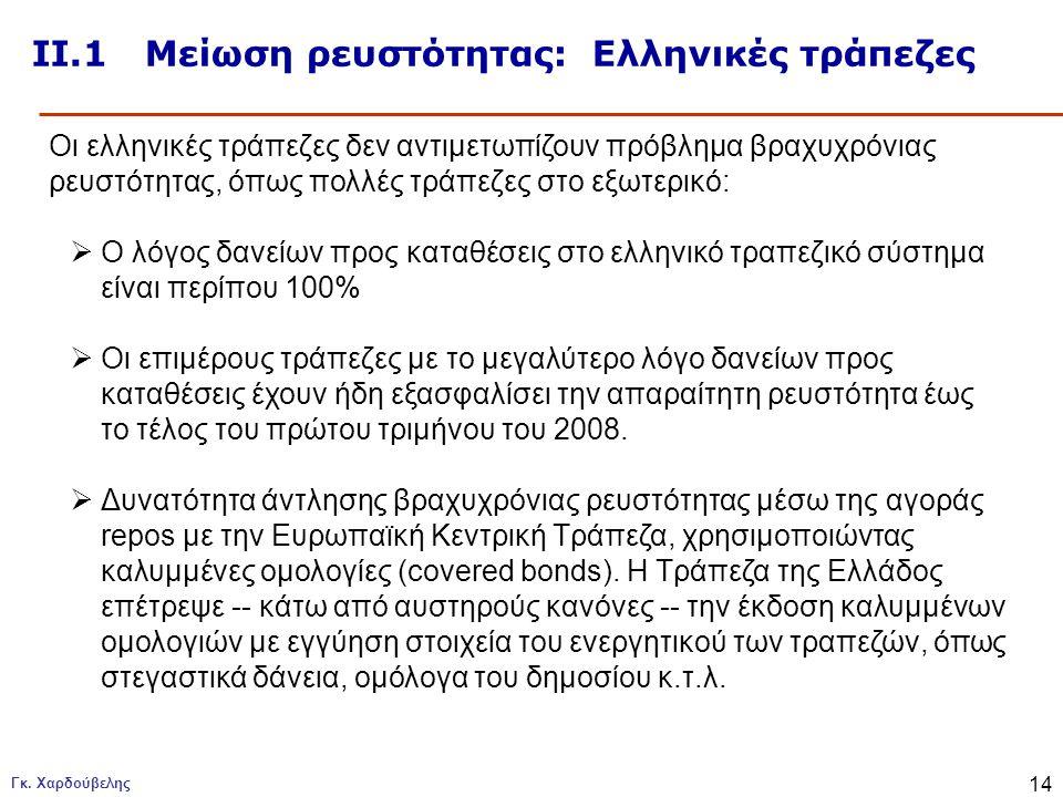 ΙΙ.1 Μείωση ρευστότητας: Ελληνικές τράπεζες