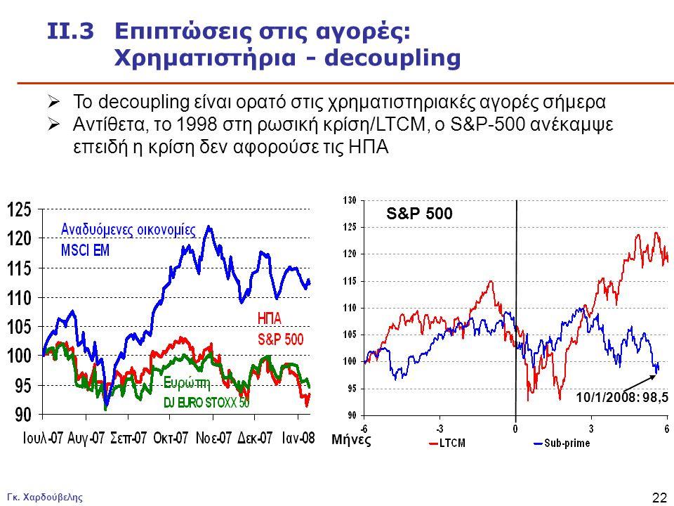 ΙΙ.3 Επιπτώσεις στις αγορές: Χρηματιστήρια - decoupling