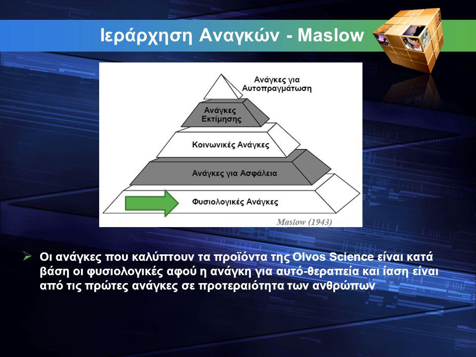 Ιεράρχηση Αναγκών - Maslow