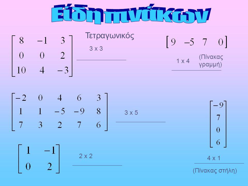 Είδη πινάκων Τετραγωνικός 3 x 3 (Πίνακας γραμμή) 1 x 4 3 x 5 2 x 2