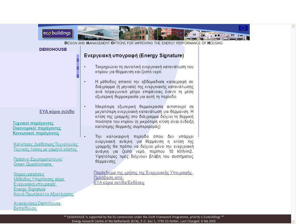 Ενεργειακή υπογραφή (Energy Signature)