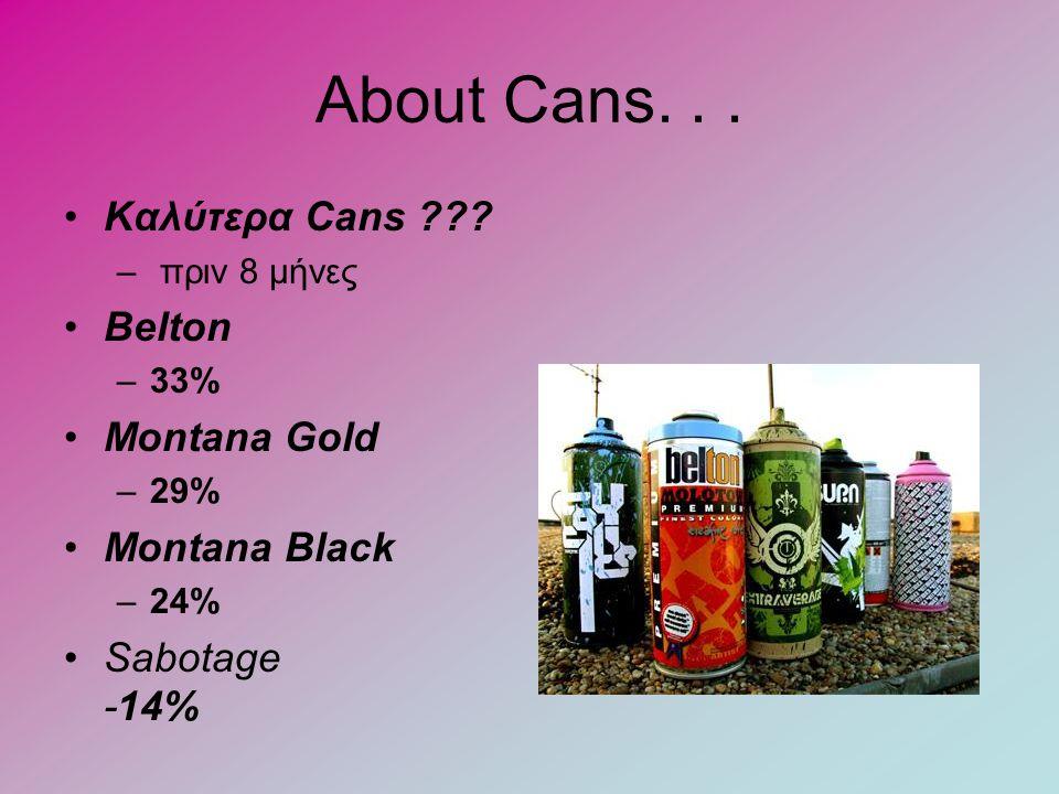 About Cans. . . Καλύτερα Cans Belton Montana Gold Montana Black