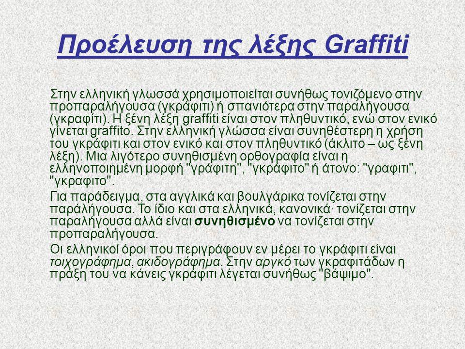 Προέλευση της λέξης Graffiti