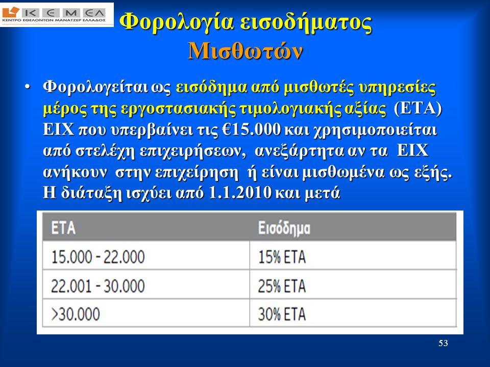 Φορολογία εισοδήματος Μισθωτών
