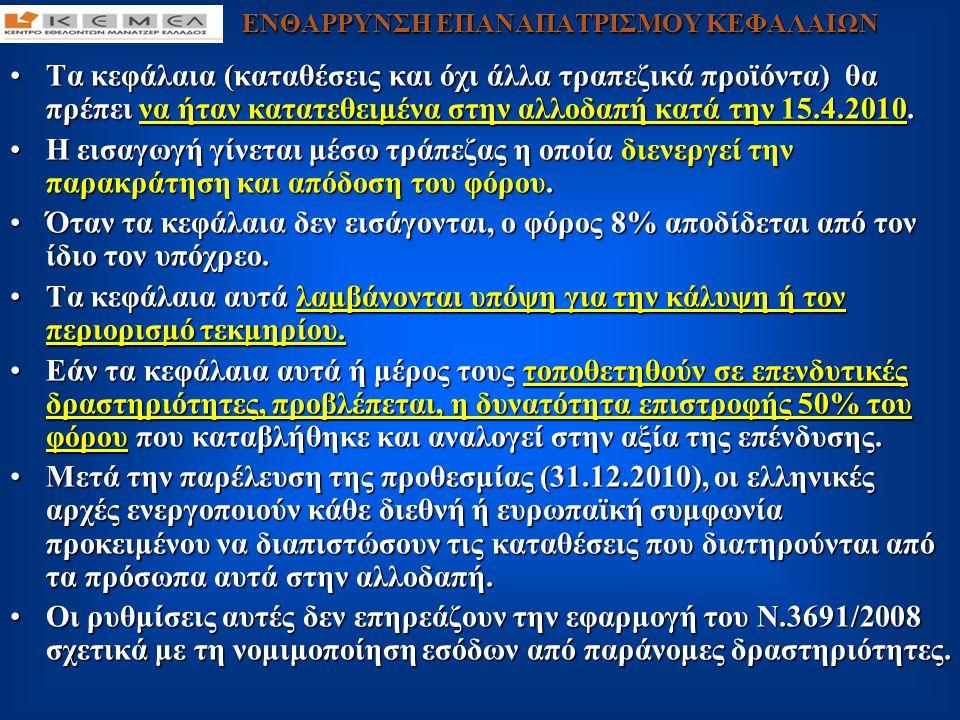 ΕΝΘΑΡΡΥΝΣΗ ΕΠΑΝΑΠΑΤΡΙΣΜΟΥ ΚΕΦΑΛΑΙΩΝ