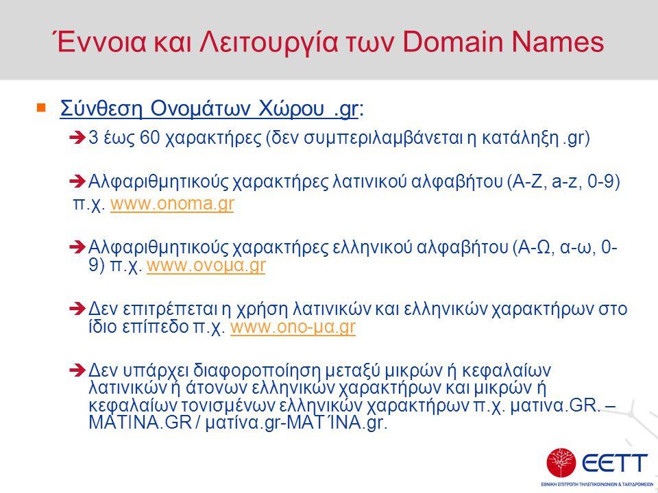 Έννοια και Λειτουργία των Domain Names