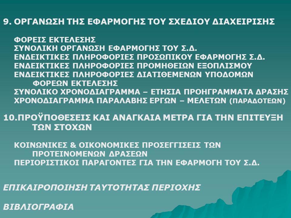 ΟΡΓΑΝΩΣΗ ΤΗΣ ΕΦΑΡΜΟΓΗΣ ΤΟΥ ΣΧΕΔΙΟΥ ΔΙΑΧΕΙΡΙΣΗΣ