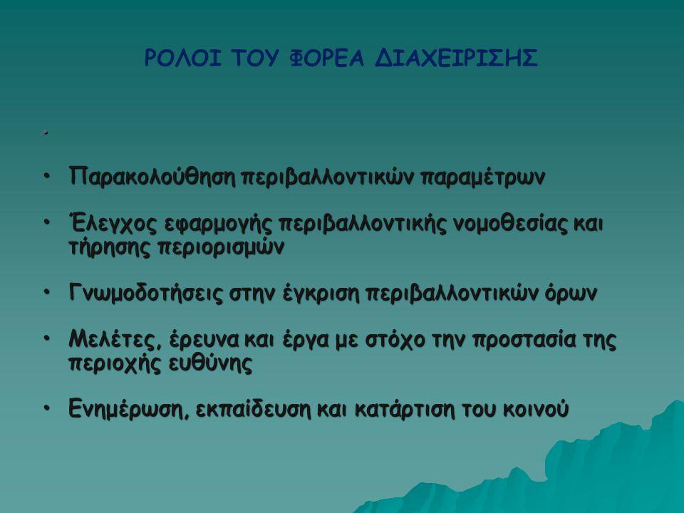 ΡΟΛΟΙ ΤΟΥ ΦΟΡΕΑ ΔΙΑΧΕΙΡΙΣΗΣ