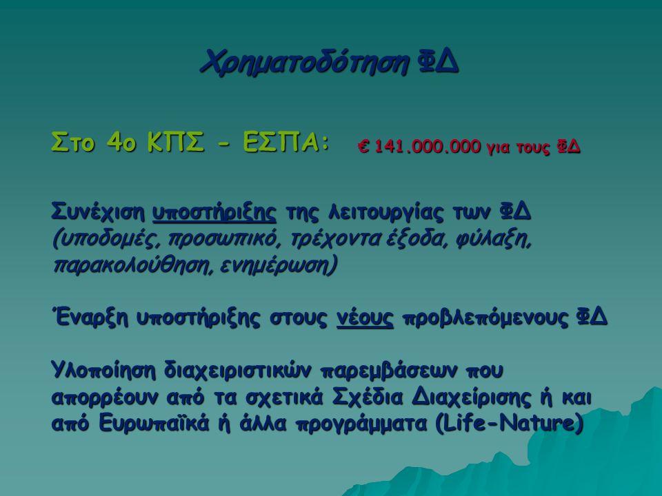 Χρηματοδότηση ΦΔ Στο 4ο ΚΠΣ - ΕΣΠΑ: