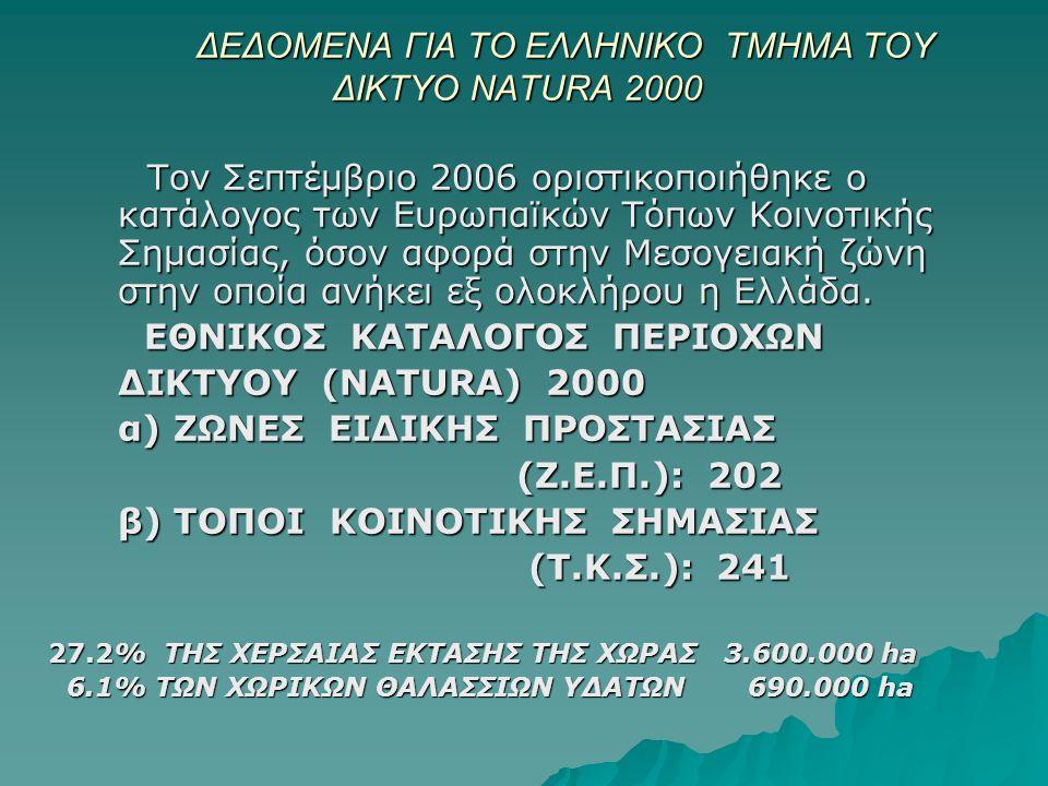 ΔΕΔΟΜΕΝΑ ΓΙΑ ΤΟ ΕΛΛΗΝΙΚΟ ΤΜΗΜΑ ΤΟΥ ΔΙΚΤΥΟ NATURA 2000