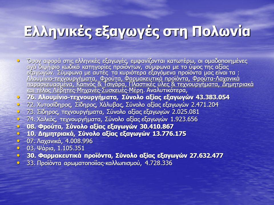 Ελληνικές εξαγωγές στη Πολωνία