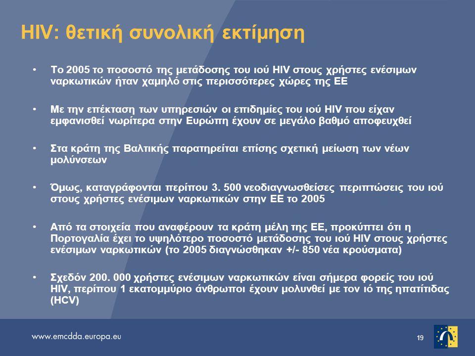 HIV: θετική συνολική εκτίμηση